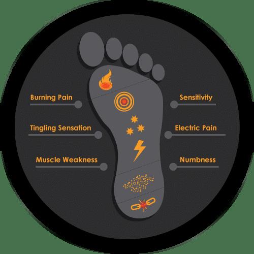 neuropathy pain foot graphic