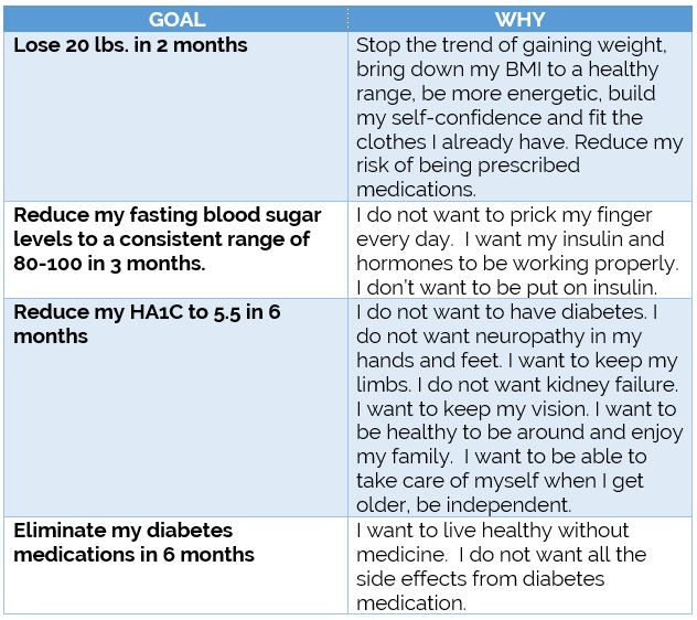 Diabetes Elimination